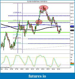 Crude Oil trading-cl-02-13-233-tick-15_01_2013-trade-1.jpg