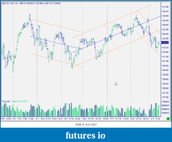 Bund Future 16/11-snag-15.01.2013-22.08.19.png