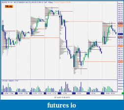 Bund Future 16/11-snag-15.01.2013-22.14.26.png