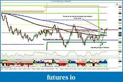 Crude Oil trading-cl-02-13-233-tick-16_01_2013-initial.jpg