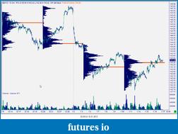 Bund Future 16/11-snag-16.01.2013-22.09.53.png