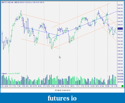 Bund Future 16/11-snag-16.01.2013-22.08.44.png