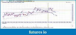 Beginners Trading Journal-sgp.jpg