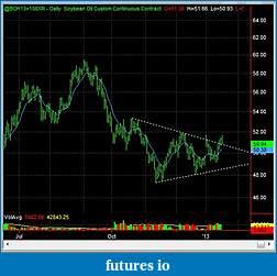 Swing Trading Futures-bo_d_2013_01_17.jpg