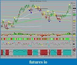 GFIs1 HiLo DAX Signal-fdax-03-13-300-volume-17_01_2013.jpg
