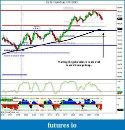 Crude Oil trading-cl-02-13-89-tick-17_01_2013-61.8-.jpg