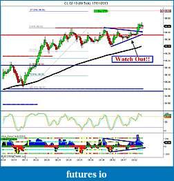 Crude Oil trading-cl-02-13-89-tick-17_01_2013-news.jpg