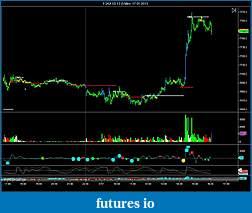 GFIs1 HiLo DAX Signal-fdax-03-13-3-min-17_01_2013.jpg