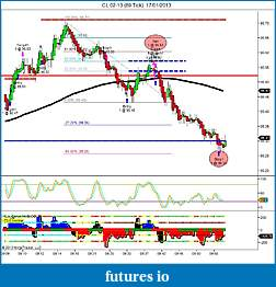 Crude Oil trading-cl-02-13-89-tick-17_01_2013-final-trade.jpg