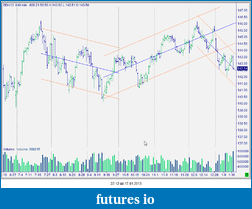 Bund Future 16/11-snag-17.01.2013-22.12.44.png