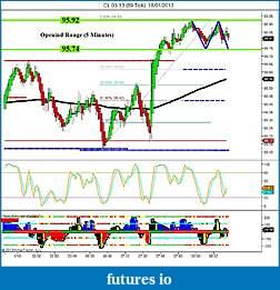 Crude Oil trading-cl-03-13-89-tick-18_01_2013-opening-range.jpg