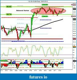 Crude Oil trading-cl-03-13-89-tick-18_01_2013-bracket.jpg