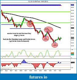 Crude Oil trading-cl-03-13-89-tick-18_01_2013-trades-day.jpg