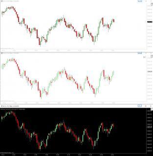 bigmiketrading indicators
