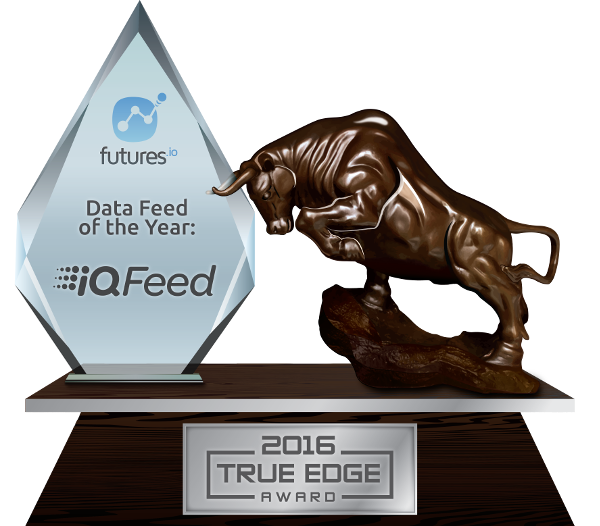Data Feed of the Year: IQFeed