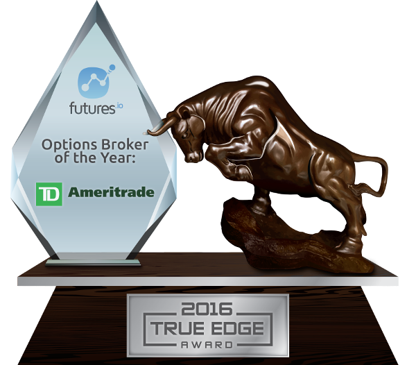Options Broker of the Year: TD Ameritrade