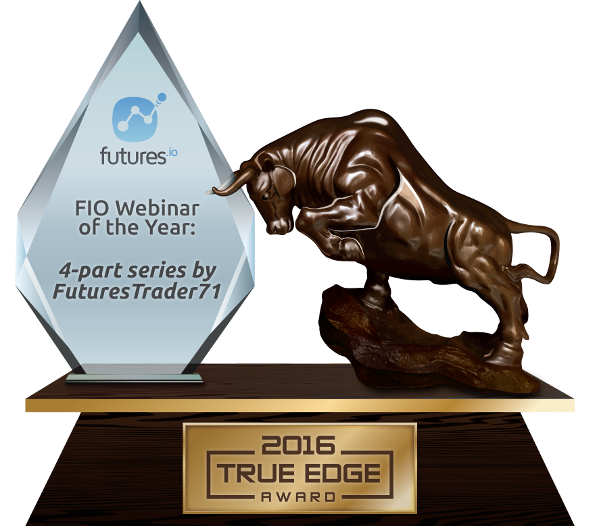 FIO Webinar of the Year: 4-part series by FuturesTrader71