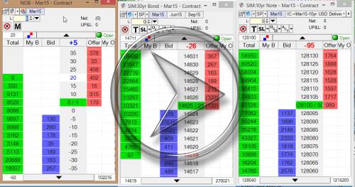 High system trading llc