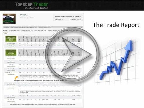 Advanced options trading kevin kraus